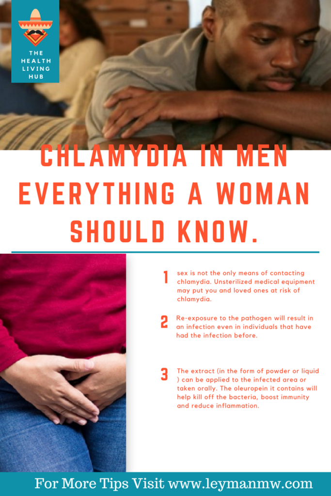 chlamydia in men